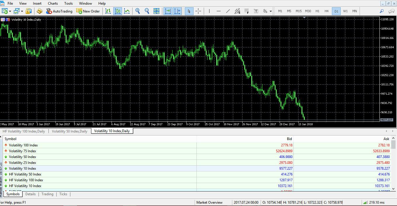 deriv.com MT5 volatility indices