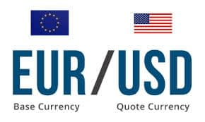 What is a forex quote