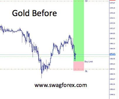 Set and forget stop loss strategy in forex trading