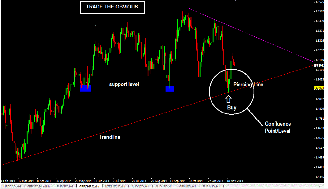 Trading-The-Obvious-Means-Trading-What-You-See
