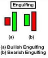 Bullish-And-Bearish-Engulfing-patterns (1)