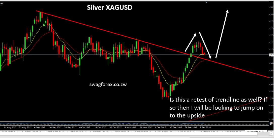 silver XAGUSD