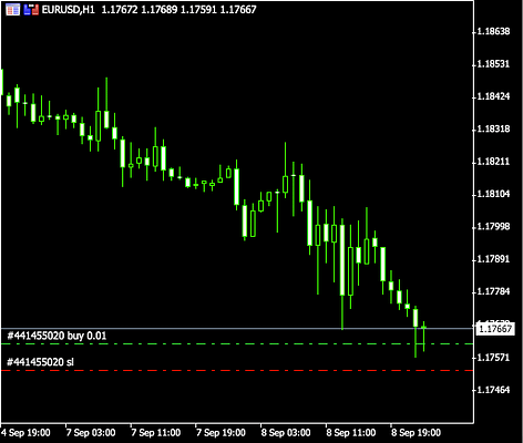 how to set a stop loss order for a buy trade