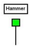 Hammer-Candlestick-Pattern