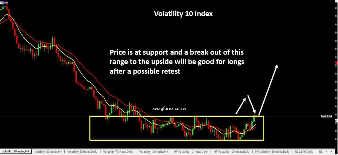 Volatility 10