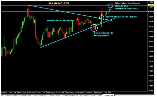 Multi-Timeframe-Trading-Switching-From-Larger-Timeframe-to-Smaller-Timeframe