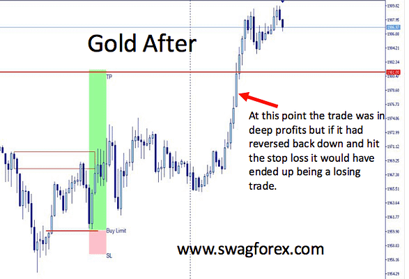 disadvantages of the set and forget stop-loss strategy